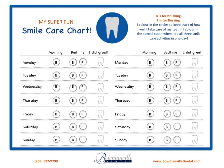 Tips To Get Kids To Brush Their Teeth  Free Printable Charts